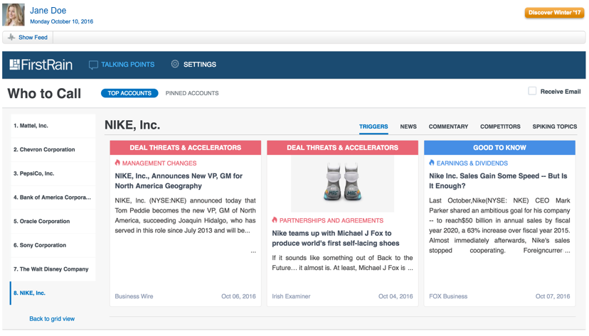 Salesforce Account View