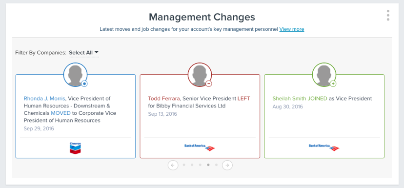 Management Changes